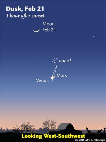 Conjunction of Mars and Venus, Feb. 21, 2015.