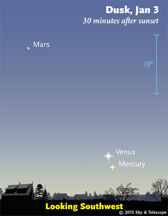Venus and Mercury at dusk, Jan. 3, 2015