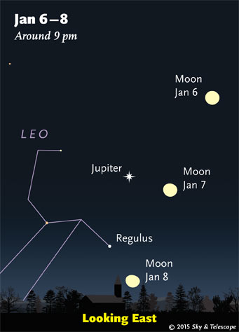 Moon and Jupiter, Jan. 6-8, 2014