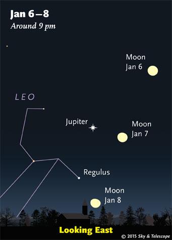 Moon and Jupiter, Jan. 6-8, 2014