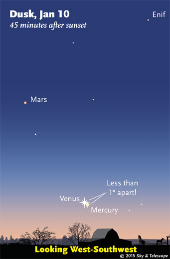 Mercury and Venus at their closest together, Jan.10, 2015
