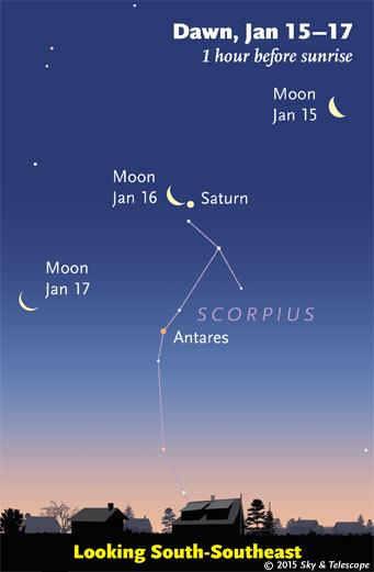 Moon and Saturn at dawn, Jan. 16, 2015