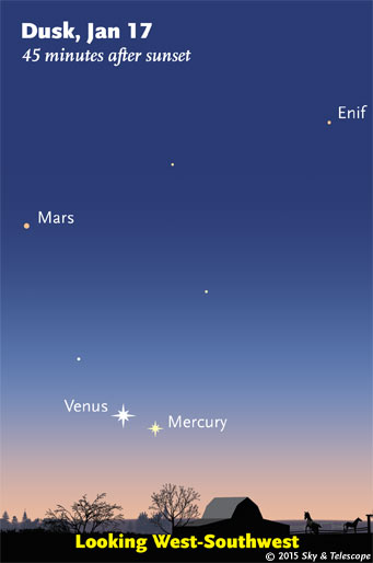 Venus and Mercury in twilight Jan. 17, 2015