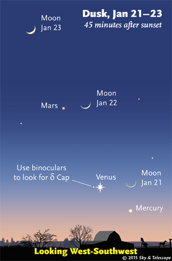 Crescent Moon with Venus, Mercury, and Mars on Jan 21 - 23, 2015