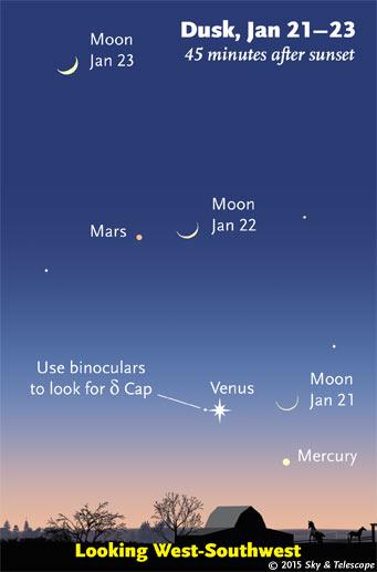 Crescent Moon with Venus, Mercury, and Mars on Jan 21 - 23, 2015