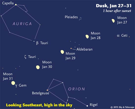 The waxing Moon crossing the evening sky, Jan. 27-31, 2015