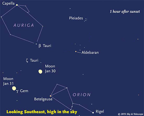 As twilight fades and the stars come out on Friday the 30th, you'll find that the gibbous Moon is between the constellations Orion and Auriga. This scene rotates clockwise as the evening advances.