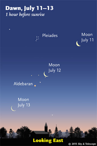"""The waning crescent Moon passes the """"fall and winter"""" stars of Taurus in the dawns of July. Look early!"""