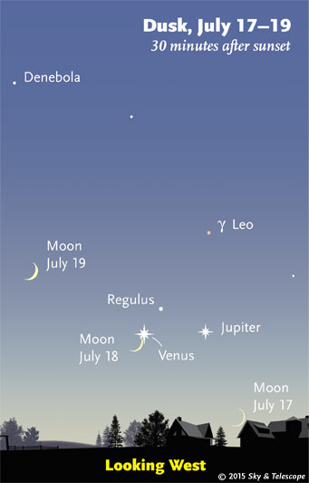 Don't miss the waxing crescent Moon pairing up with Venus in bright twilight on Saturday evening, July 18th. (The Moon here is positioned for the middle of North America. It's drawn three times its actual apparent size.)