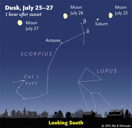 The waxing gibbous Moon passing Saturn and Scorpius July 25-27, 2015.