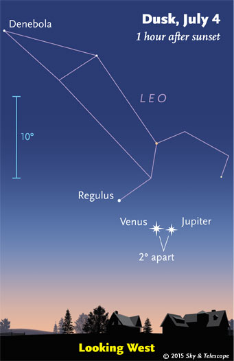 Venus and Jupiter still make quite a sight. The blue 10° scale is about the size of your fist at arm's length.