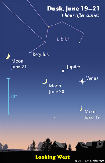 Venus and Jupiter are approaching conjunction.
