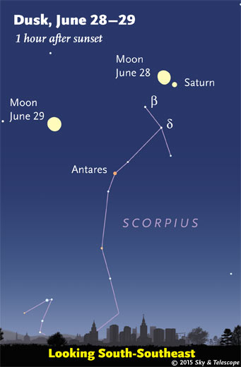 Don't miss the Moon passing Saturn and, if you're in the right area, occulting a 4th-magnitude star the same evening. (The Moons are is positioned for skywatchers near the middle of North America. The Moon is drawn three times its actual apparent size.)
