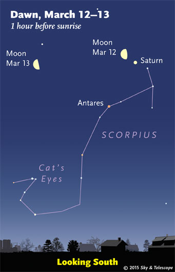 Early risers will find the last-quarter Moon passing over Saturn and Scorpius. They're due south in early dawn.