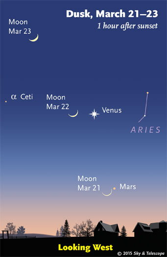 Moon, Mars and Venus March 21, 22 and 23, 2015