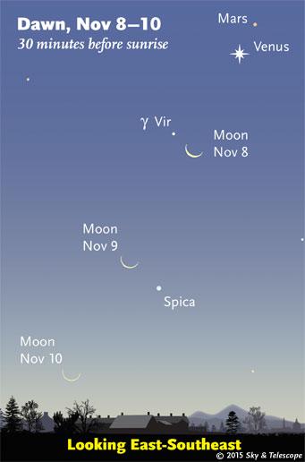 Moon and dawn planets, Nov. 8-10, 2015