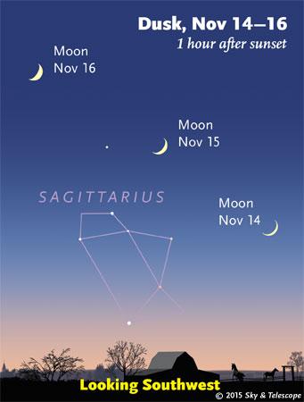 Moon in twilight, Nov. 14-16, 2015