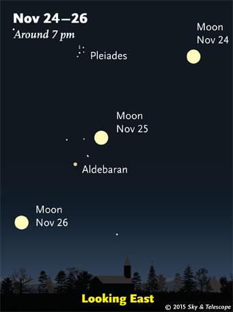 Moon and Pleiades, Nov 24-26, 2015