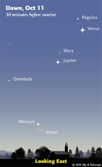 Venus, Mars, Jupiter, Moon, Mercury on the morning of Oct. 11, 2015