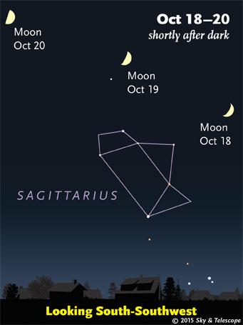 Moon over Sagittarius, Oct 18-20, 2015