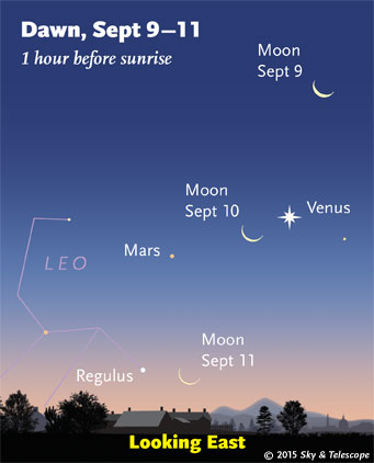 Moon, Venus, and Mars in the dawn, Sept 9 - 11, 2015