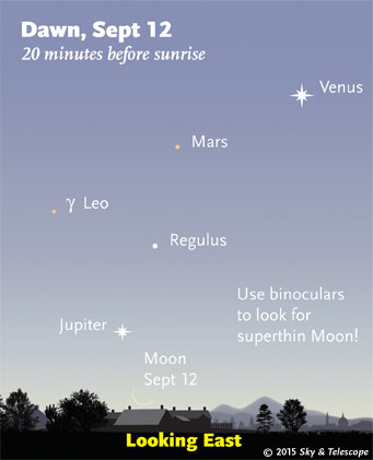 Where to look for the hairline moon at dawn Sept 12, 2015