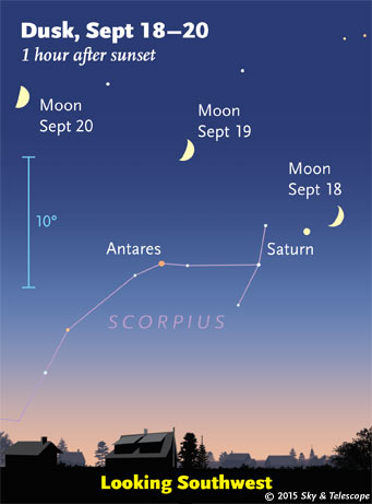 Moon over Saturn and Antares, Sept 18 - 20, 2015