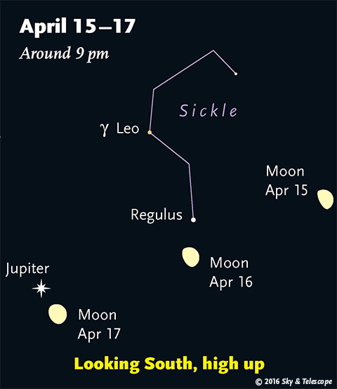 Moon under Leo, April 15-17, 2016