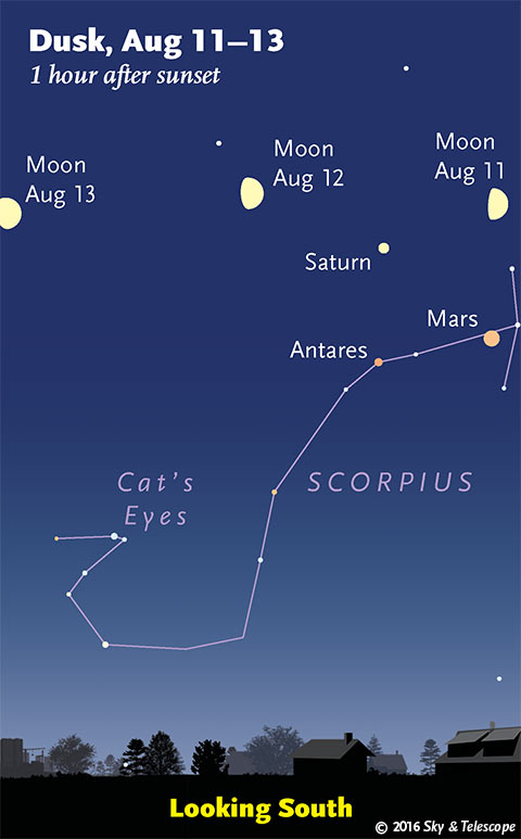 Moon over Saturn, Mars and Antares, Aug. 11 - 13, 2016