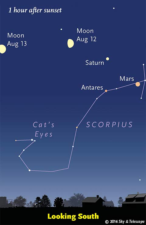 Moon, Mars, Saturn, and Antares, Aug. 12-13, 2016