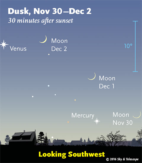 Moon, Mercury, Venus, Nov 30 - Dec 2, 2016