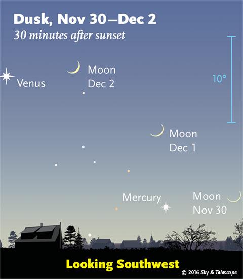 Moon, Mercury, Venus, Nov 30 - Dec 2, 2016