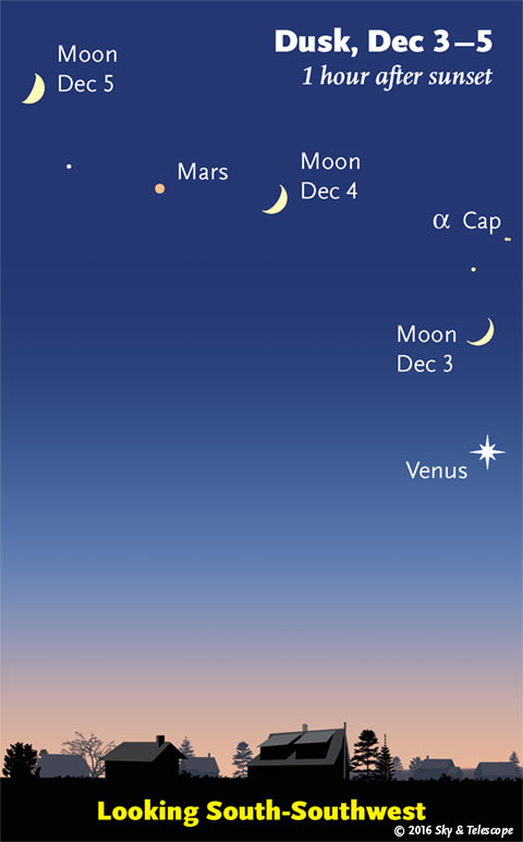 Moon, Venus, Mars, Dec 3 - 5, 2016