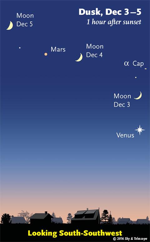 Moon, Venus, Mars, Dec 3 - 5, 2016