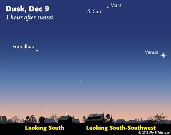 Venus and Mars at dusk, mid-December 2016