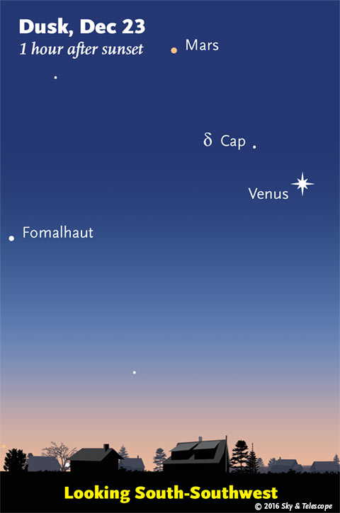 Venus and Mars, Dec. 23, 2016