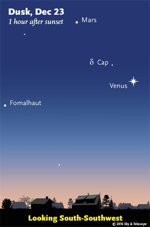 Venus and Mars, Dec. 23, 2016