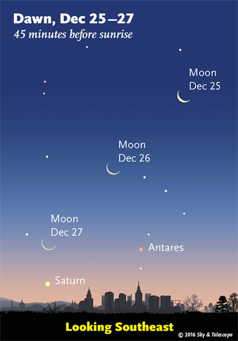 Moon, Saturn, Antares at dawn, post-Christmas 2016