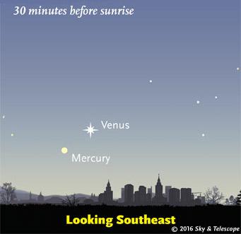 Venus and Mercury at dawn, Feb. 13-19, 2016