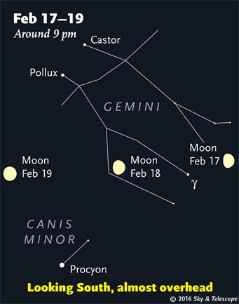 Moon crossing Gemini, Feb. 17-19, 2016