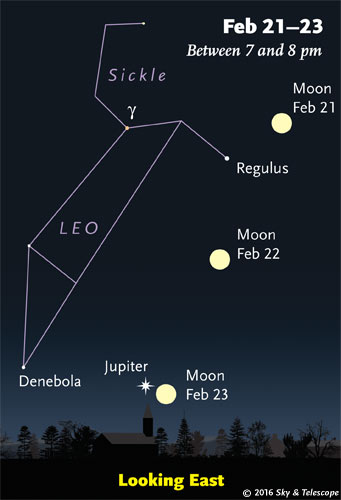 Moon with Regulus, Leo and Jupiter, Feb. 21-23, 2016