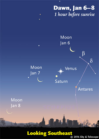 Moon, Venus, Saturn at dawn, Jan. 6-8, 2016