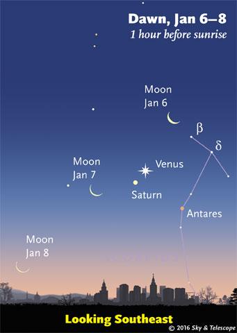 Moon, Venus, Saturn at dawn, Jan. 6-8, 2016