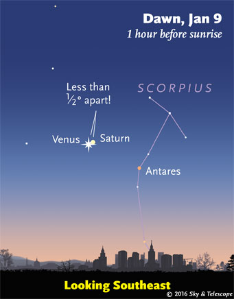 Venus and Saturn in conjunction, Jan. 9, 2016
