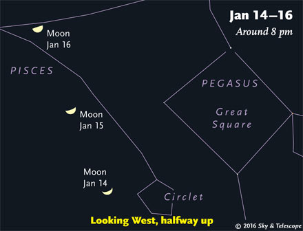 Moon and stars, Jan. 14-16, 2016
