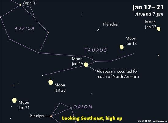 Moon crossing Taurus and Aldebaran, Jan. 17-21, 2016