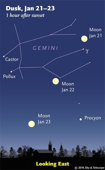 Moon crossing Gemini at dusk, Jan. 21-23, 2016