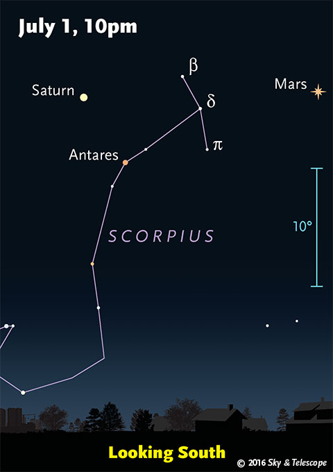 Mars, Saturn, Antares in early June 2016
