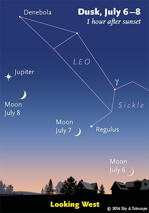 Moon and Jupiter, July 6-8, 2016