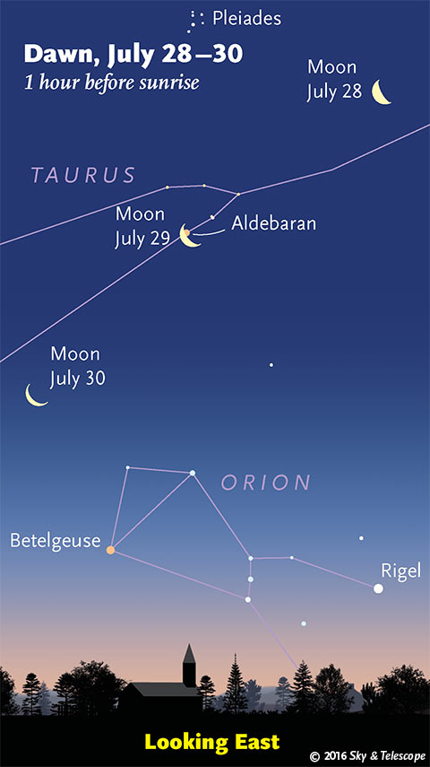 Moon and Aldebaran at dawn, July 28 - 30, 2016